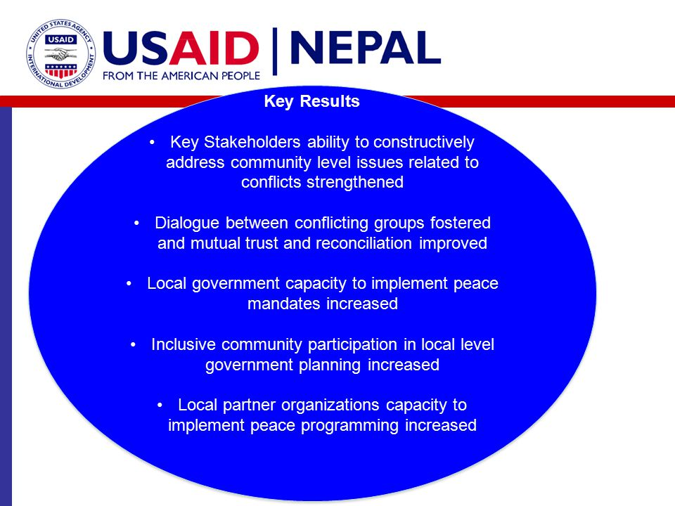 Local government capacity to implement peace mandates increased