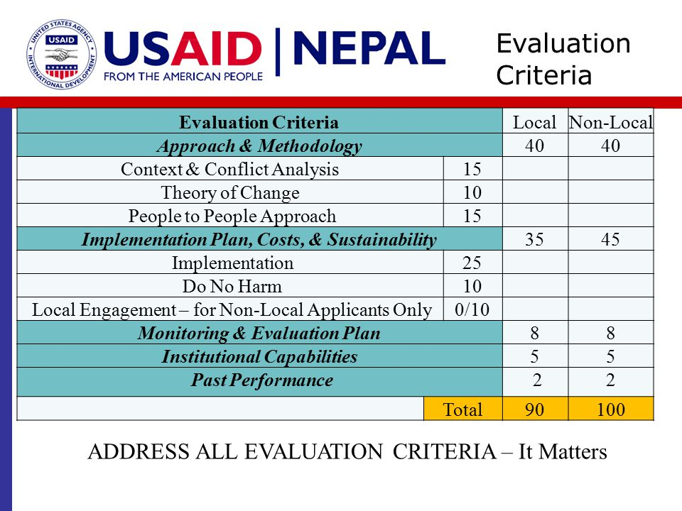 Evaluation Criteria ADDRESS ALL EVALUATION CRITERIA – It Matters