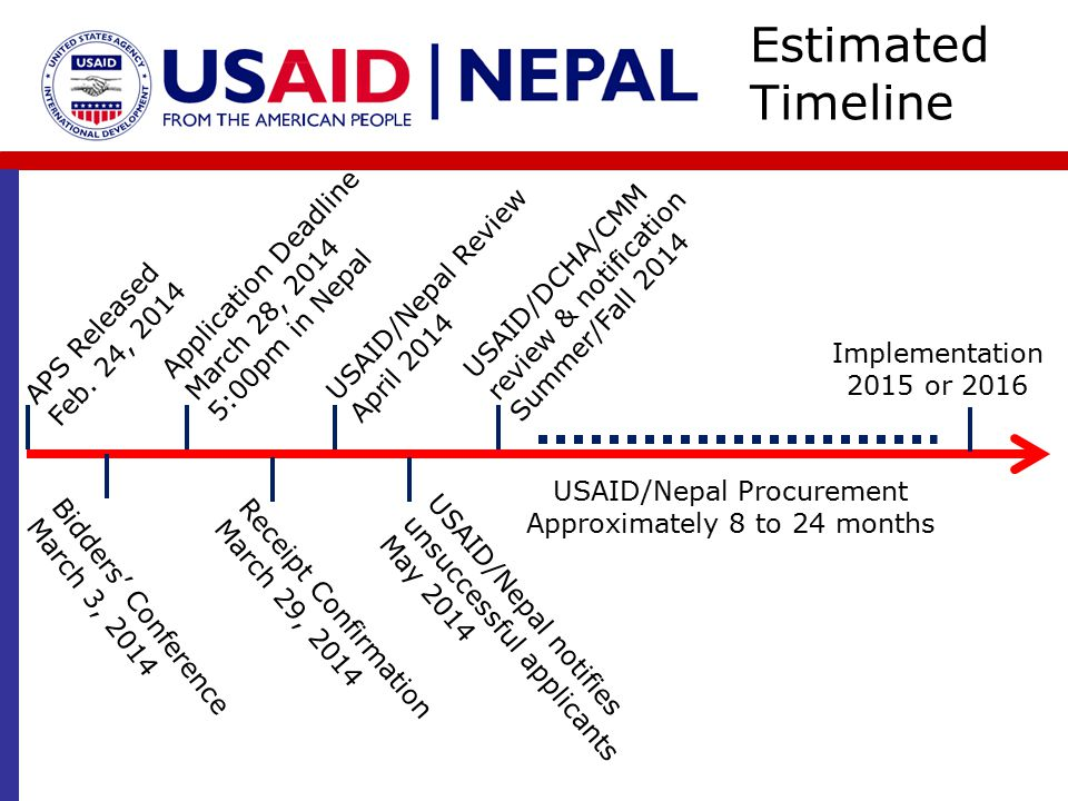 Estimated Timeline Application Deadline USAID/DCHA/CMM