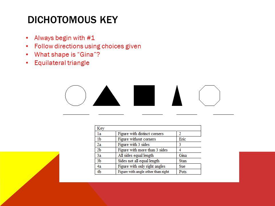 Dichotomous key Always begin with #1