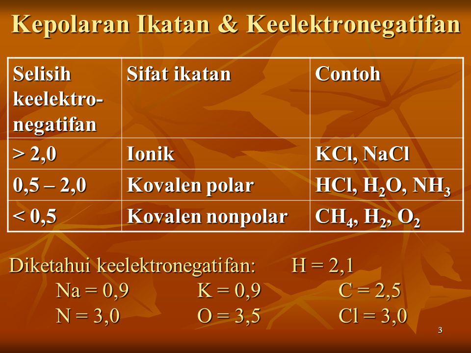 Kepolaran Ikatan & Keelektronegatifan