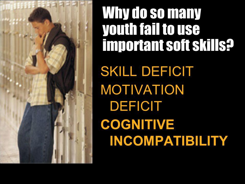 Why do so many youth fail to use important soft skills