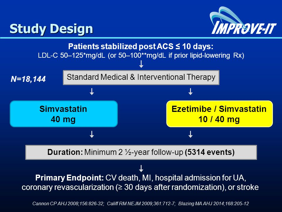 Patients stabilized post ACS ≤ 10 days: