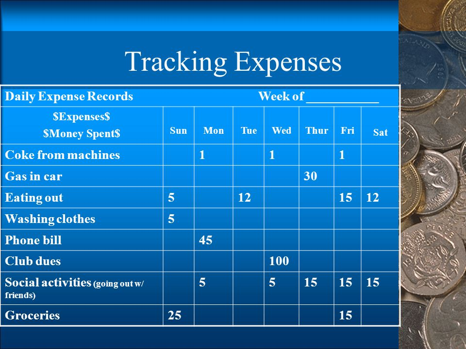 Tracking Expenses Daily Expense Records Week of ___________