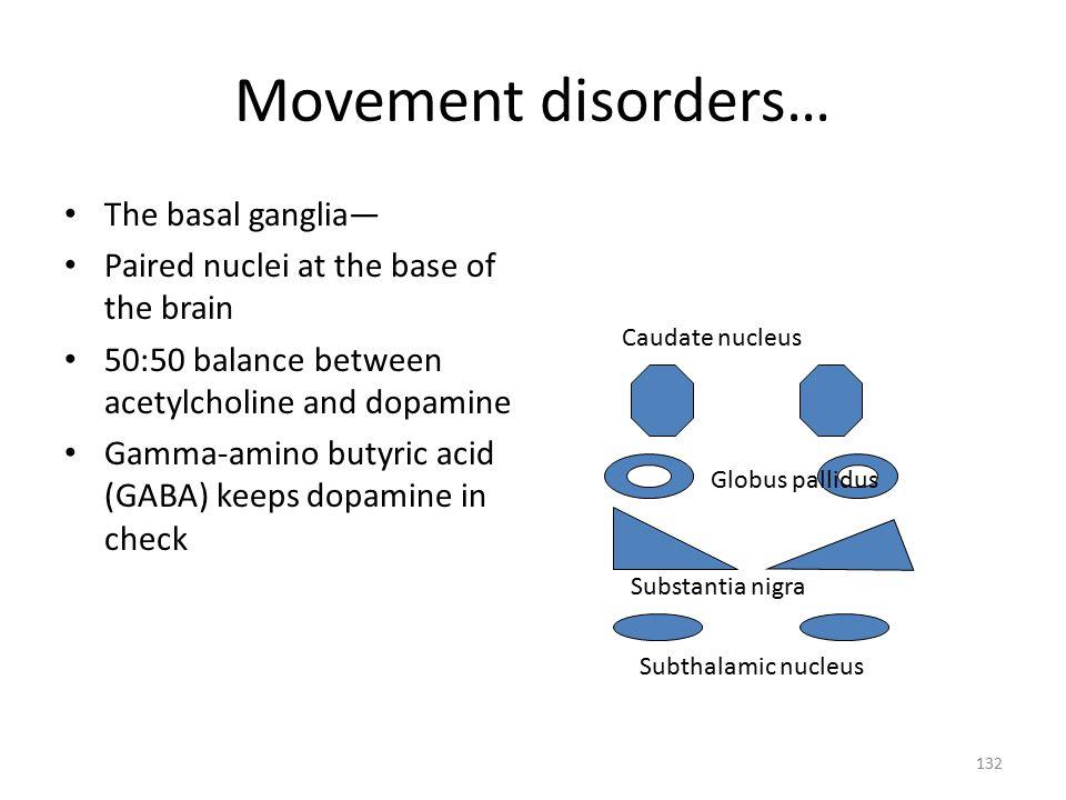 Movement disorders… The basal ganglia—