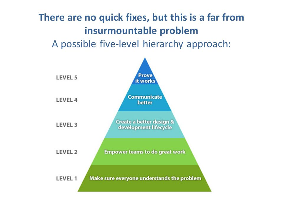 There are no quick fixes, but this is a far from insurmountable problem A possible five-level hierarchy approach: