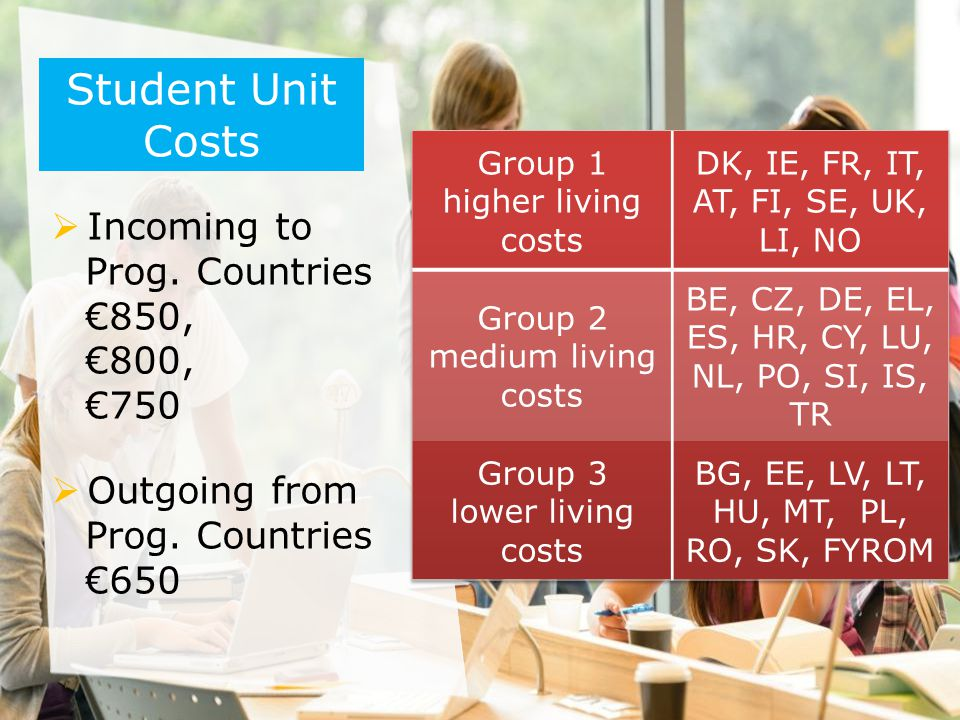 Student Unit Costs Incoming to Prog. Countries €850, €800, €750