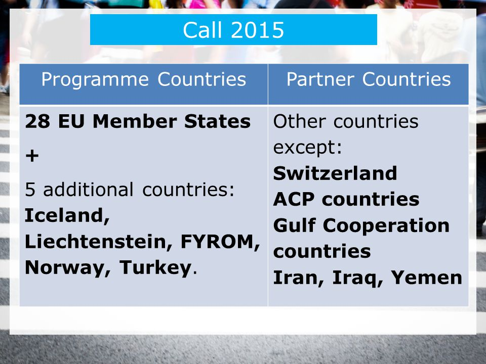 Call 2015 Programme Countries Partner Countries 28 EU Member States +