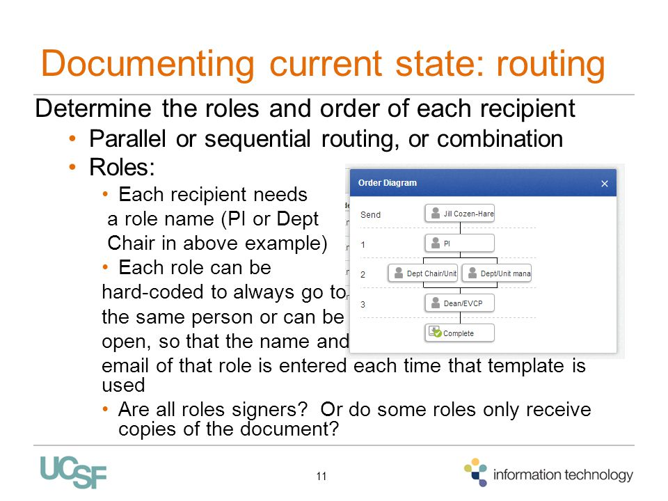 Documenting current state: routing