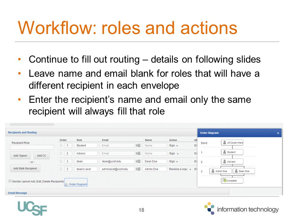 Workflow: roles and actions