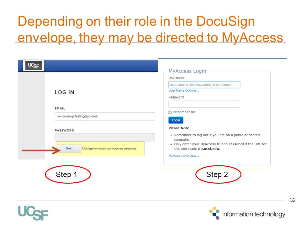 Depending on their role in the DocuSign envelope, they may be directed to MyAccess