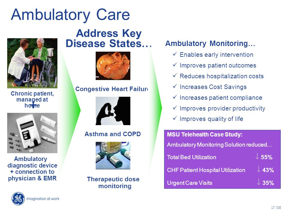 Ambulatory Care + Address Key Disease States… Ambulatory Monitoring…