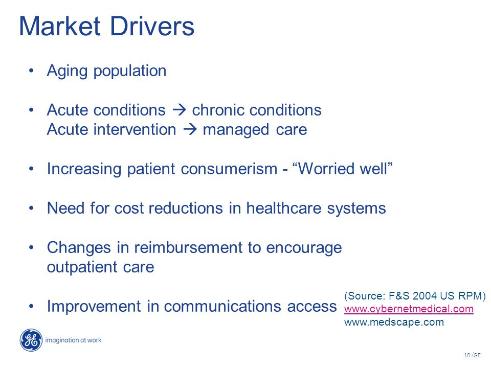 Market Drivers Aging population