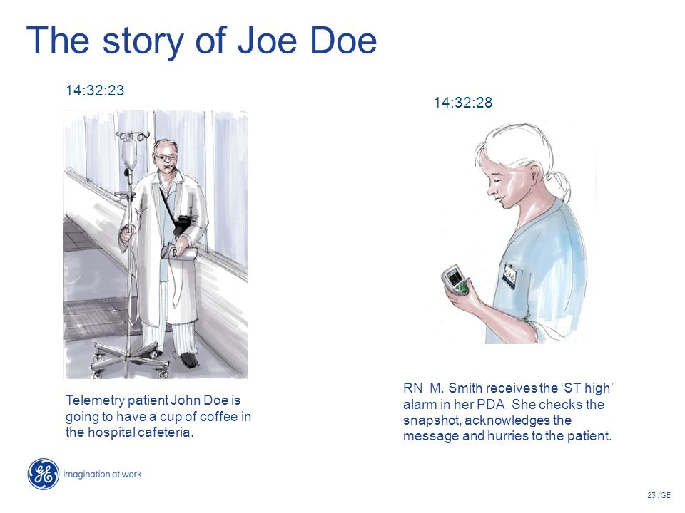 The story of Joe Doe 14:32:23 14:32:28
