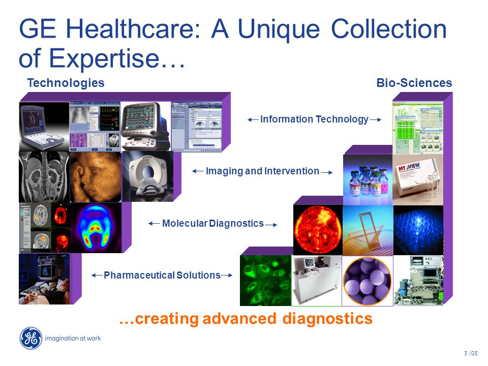 GE Healthcare: A Unique Collection of Expertise…