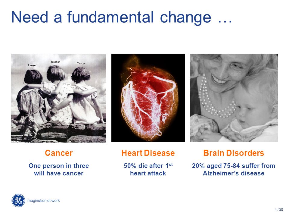 Need a fundamental change …