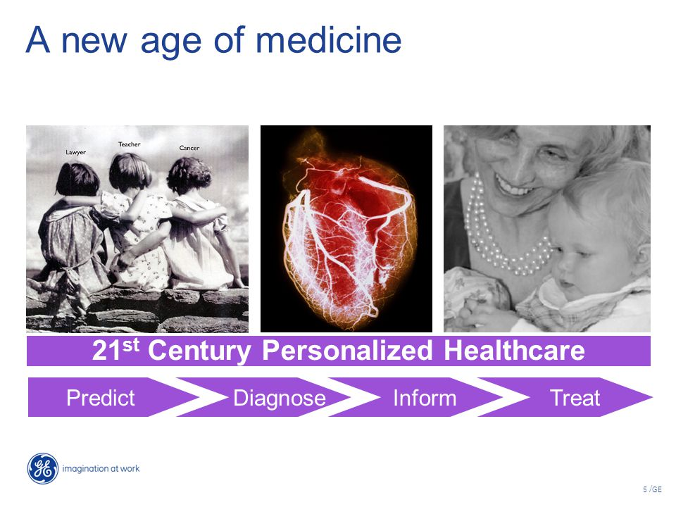 21st Century Personalized Healthcare