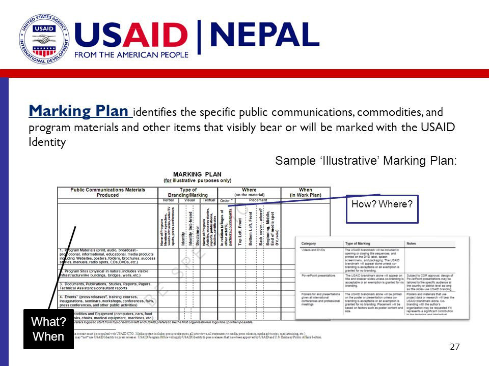 Marking Plan identifies the specific public communications, commodities, and program materials and other items that visibly bear or will be marked with the USAID Identity