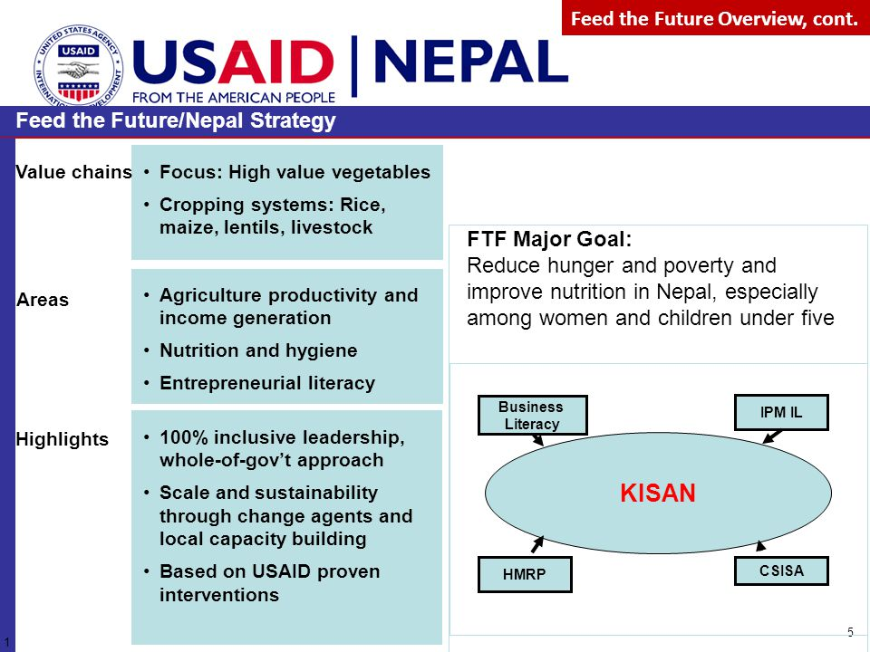 KISAN Feed the Future Overview, cont. Feed the Future/Nepal Strategy