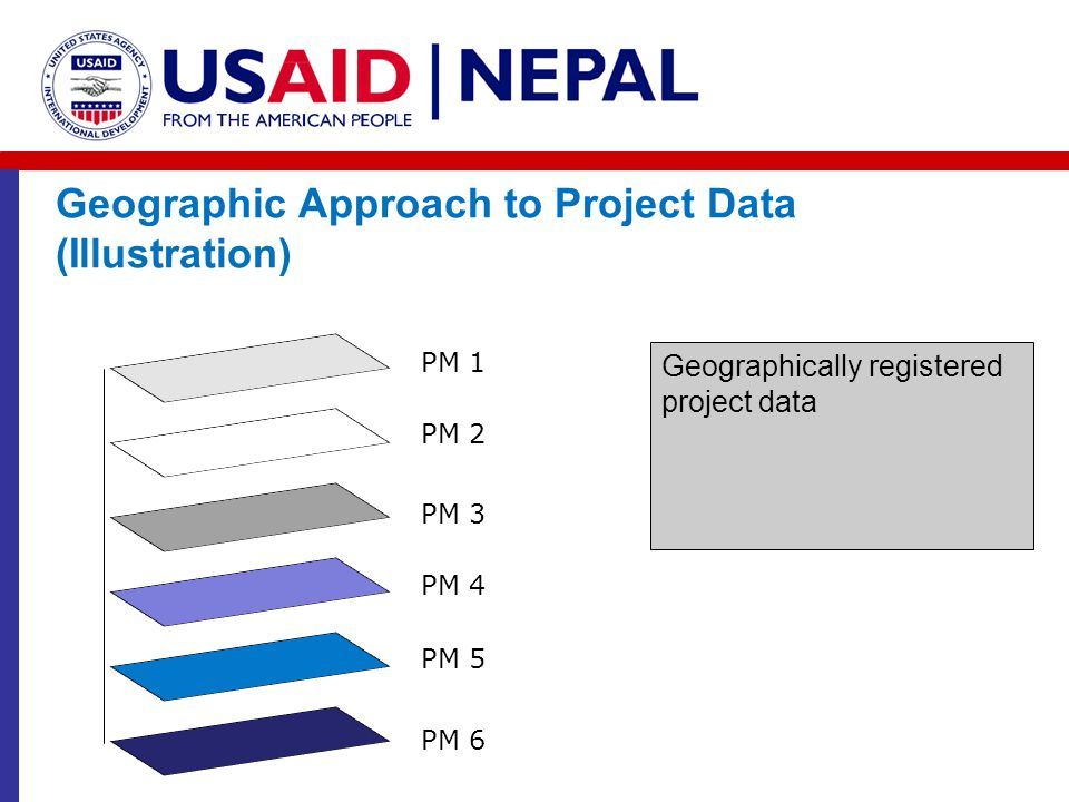 Geographic Approach to Project Data (Illustration)
