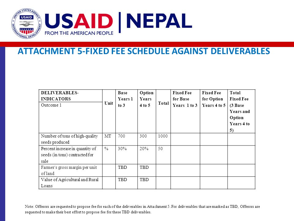 ATTACHMENT 5-FIXED FEE SCHEDULE AGAINST DELIVERABLES