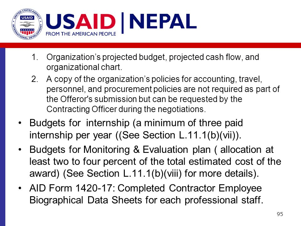 Organization's projected budget, projected cash flow, and organizational chart.