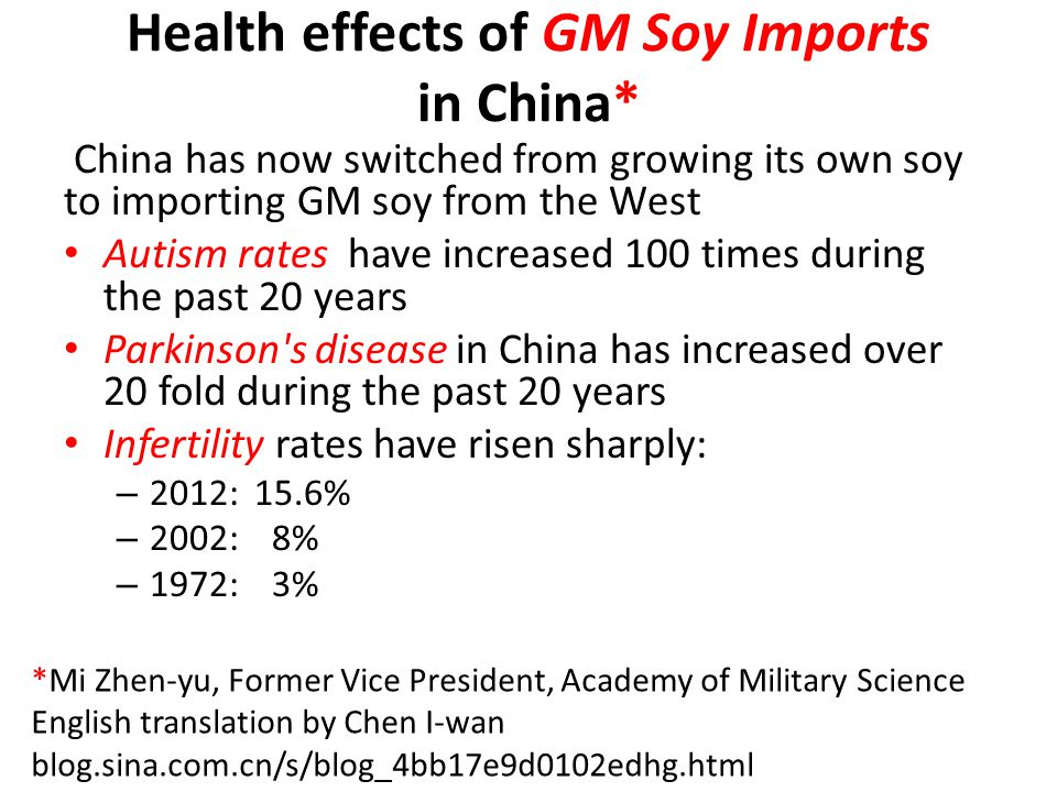 Health effects of GM Soy Imports in China*