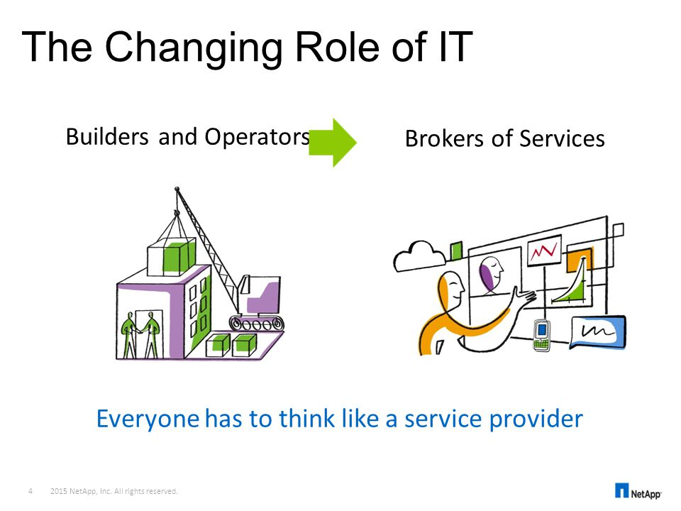 The Changing Role of IT Everyone has to think like a service provider