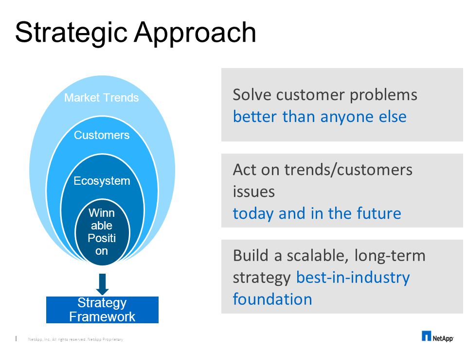 Strategic Approach Solve customer problems better than anyone else