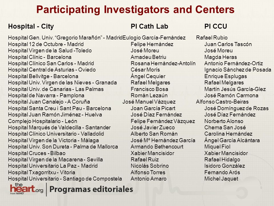Participating Investigators and Centers