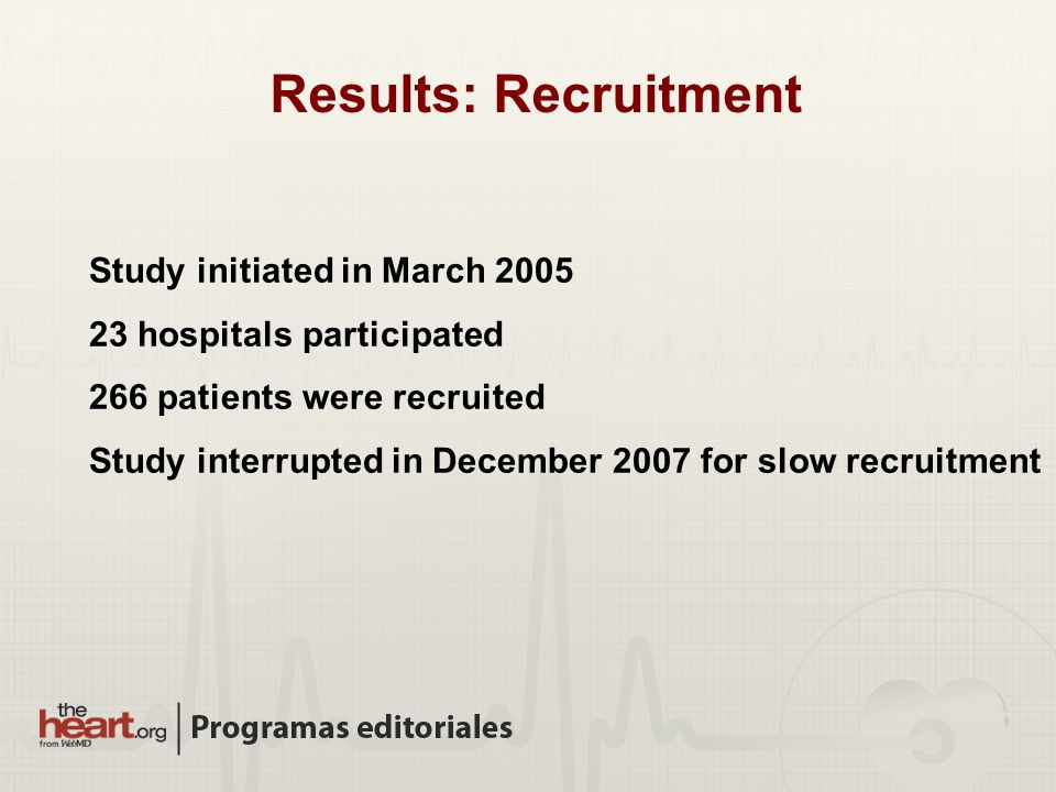 Results: Recruitment Study initiated in March 2005