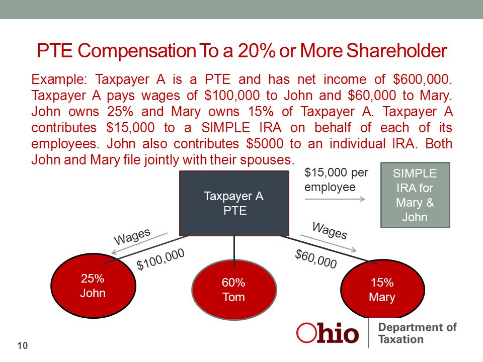 PTE Compensation To a 20% or More Shareholder