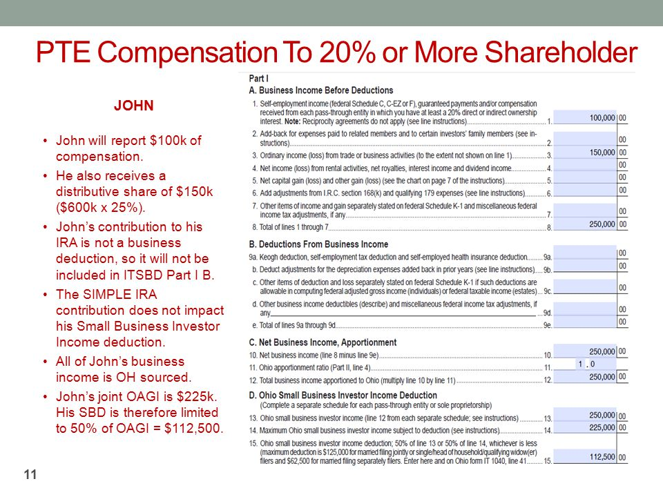 PTE Compensation To 20% or More Shareholder