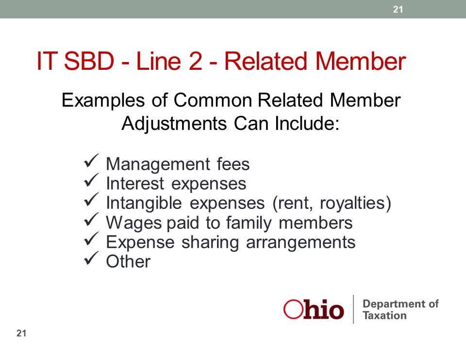 Examples of Common Related Member Adjustments Can Include: