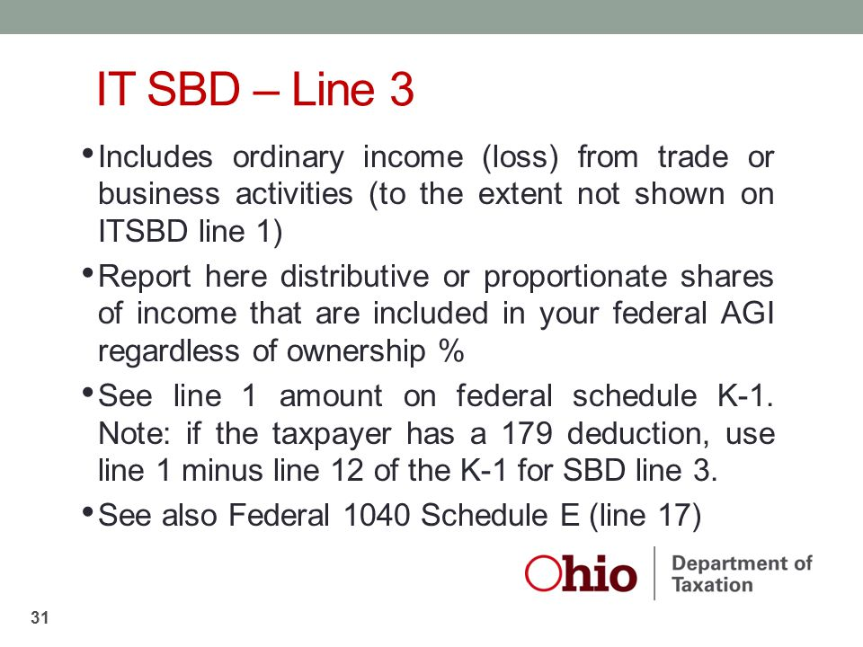 IT SBD – Line 3 Includes ordinary income (loss) from trade or business activities (to the extent not shown on ITSBD line 1)