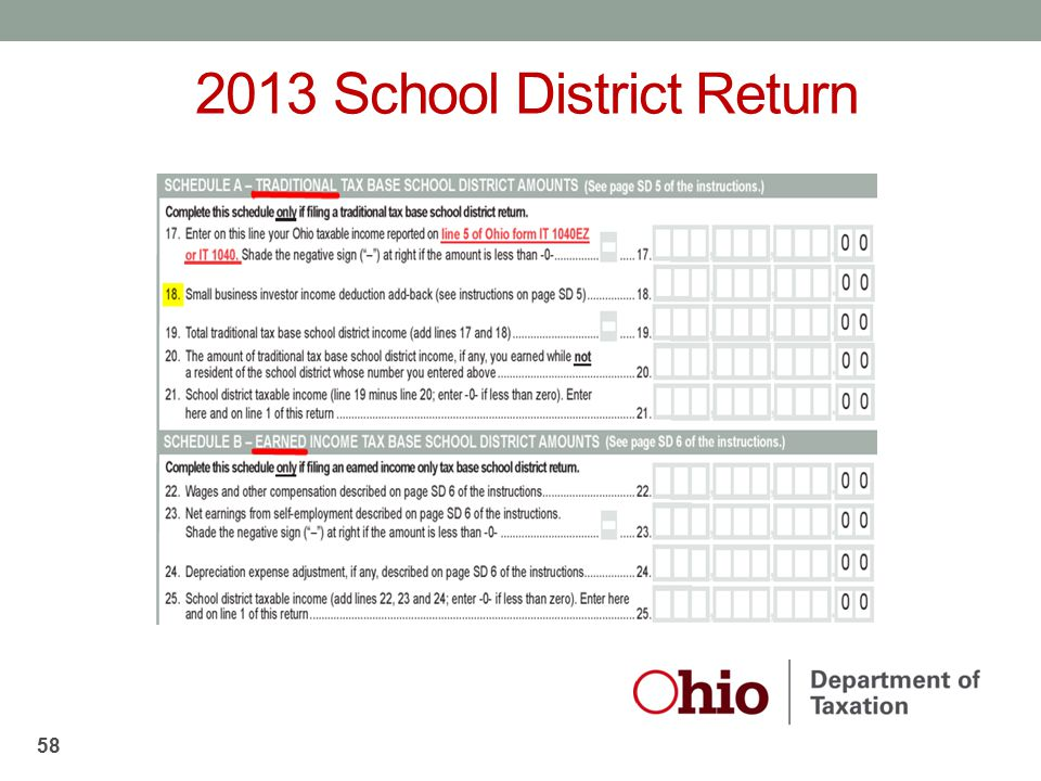 2013 School District Return