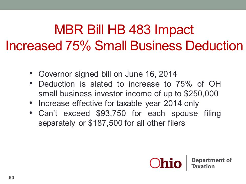 MBR Bill HB 483 Impact Increased 75% Small Business Deduction