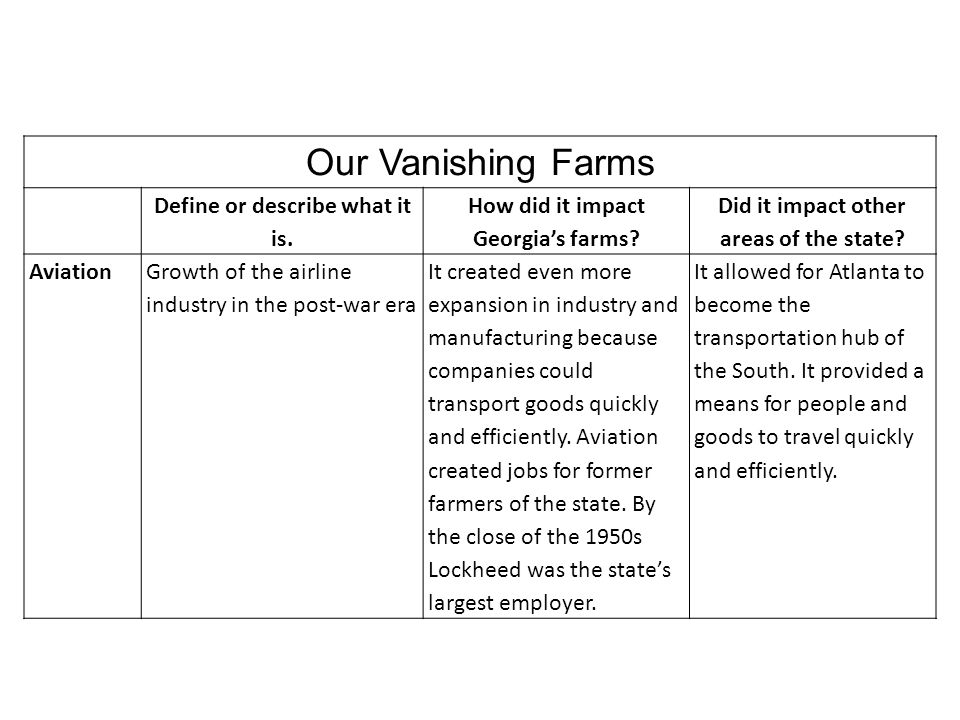 Our Vanishing Farms Define or describe what it is.