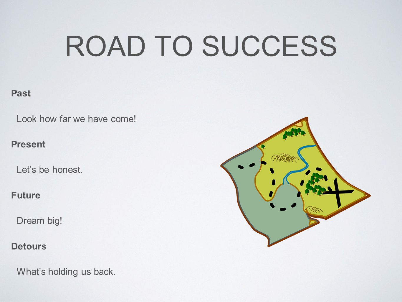 Road to success Past Look how far we have come! Present