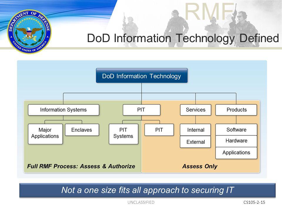 DoD Information Technology Defined