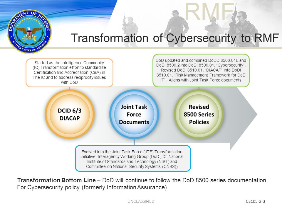 Transformation of Cybersecurity to RMF