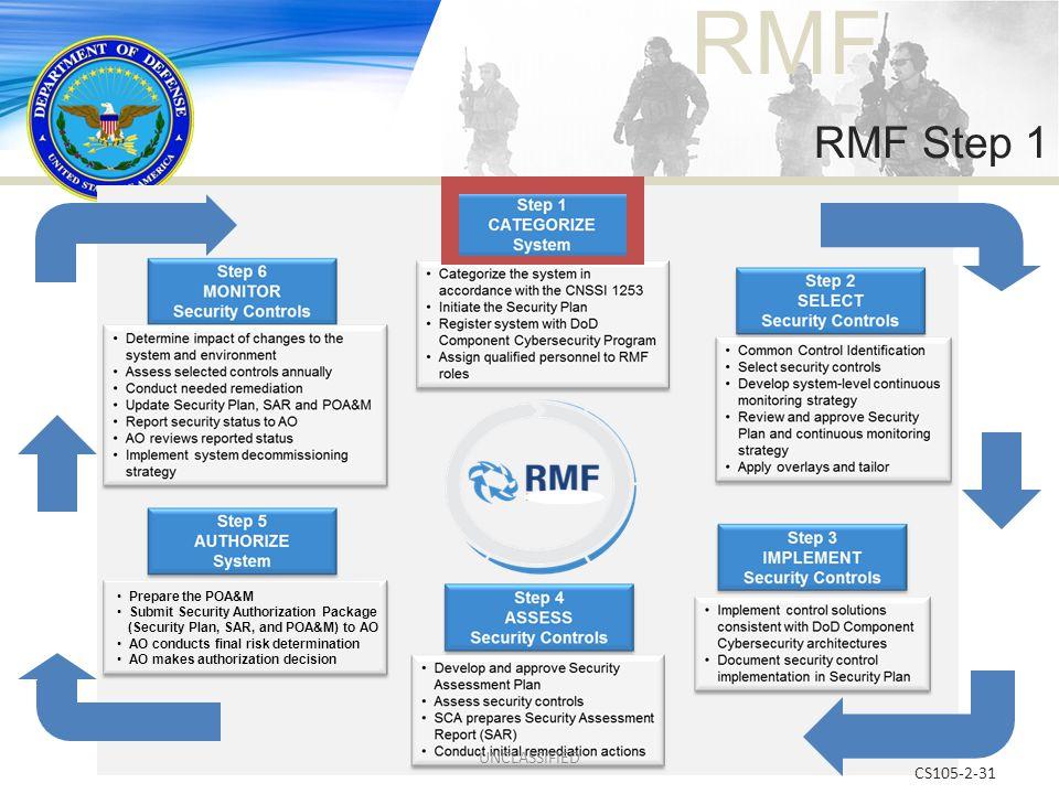 RMF Step 1 UNCLASSIFIED CS105-2-31 Prepare the POA&M