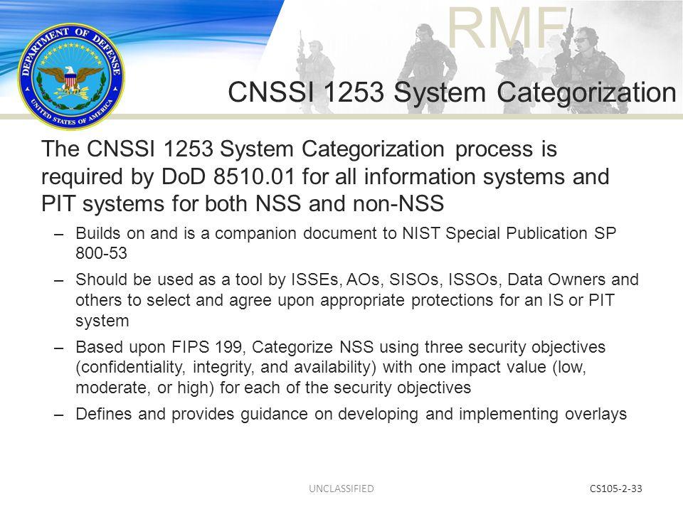 CNSSI 1253 System Categorization