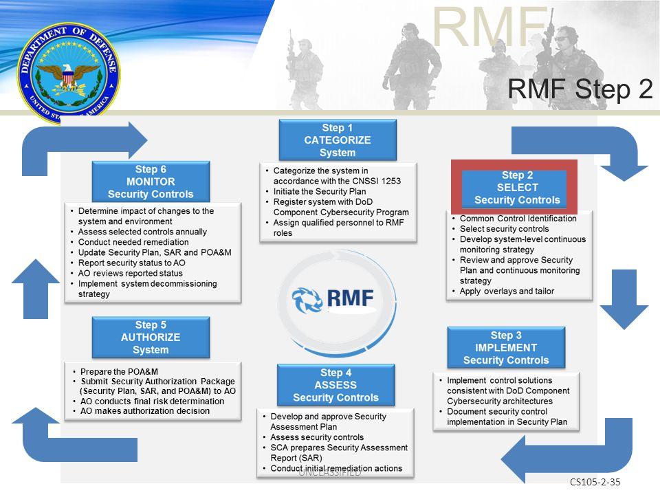 RMF Step 2 UNCLASSIFIED CS105-2-35 Prepare the POA&M