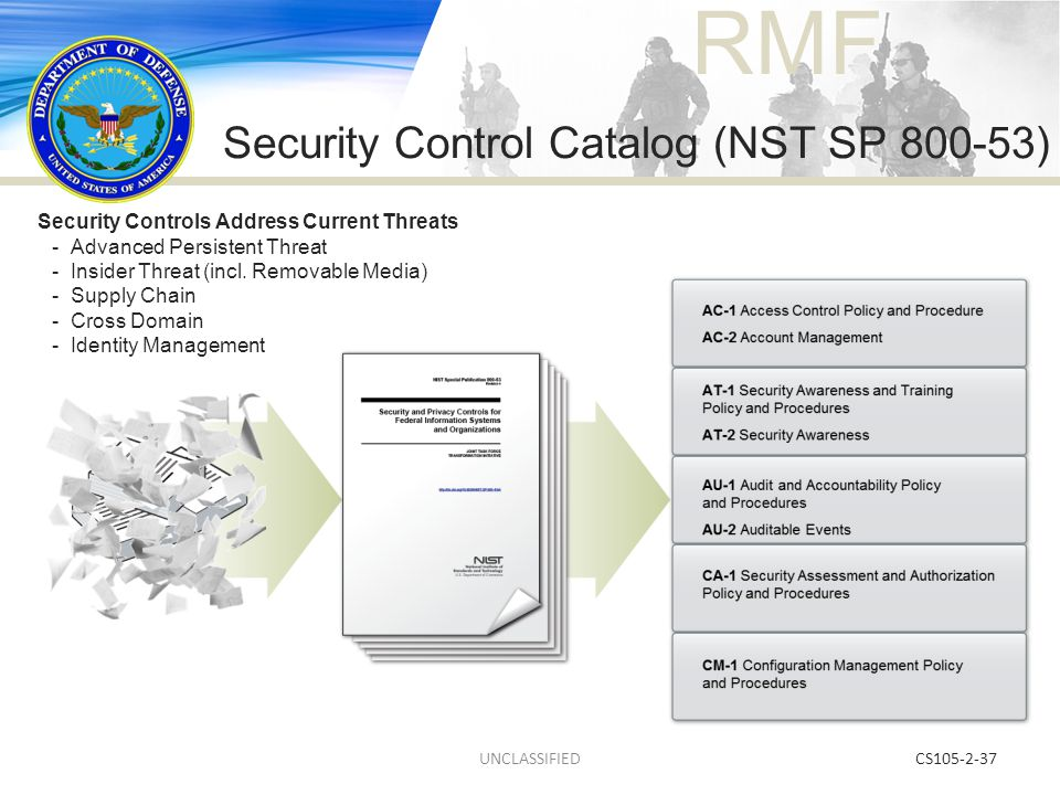 Security Control Catalog (NST SP 800-53)