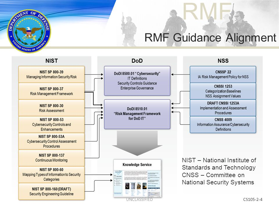 Risk management framework implementation ppt download for Information security standards template