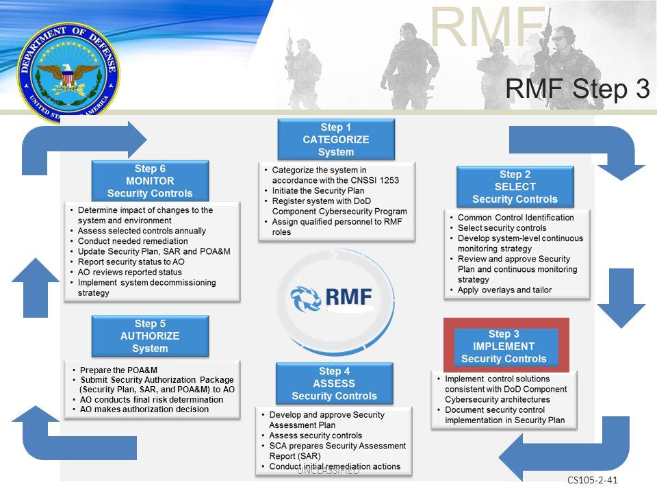 RMF Step 3 UNCLASSIFIED CS105-2-41 Prepare the POA&M