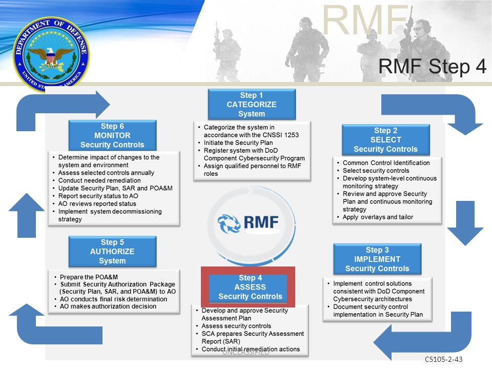 RMF Step 4 UNCLASSIFIED CS105-2-43 Prepare the POA&M