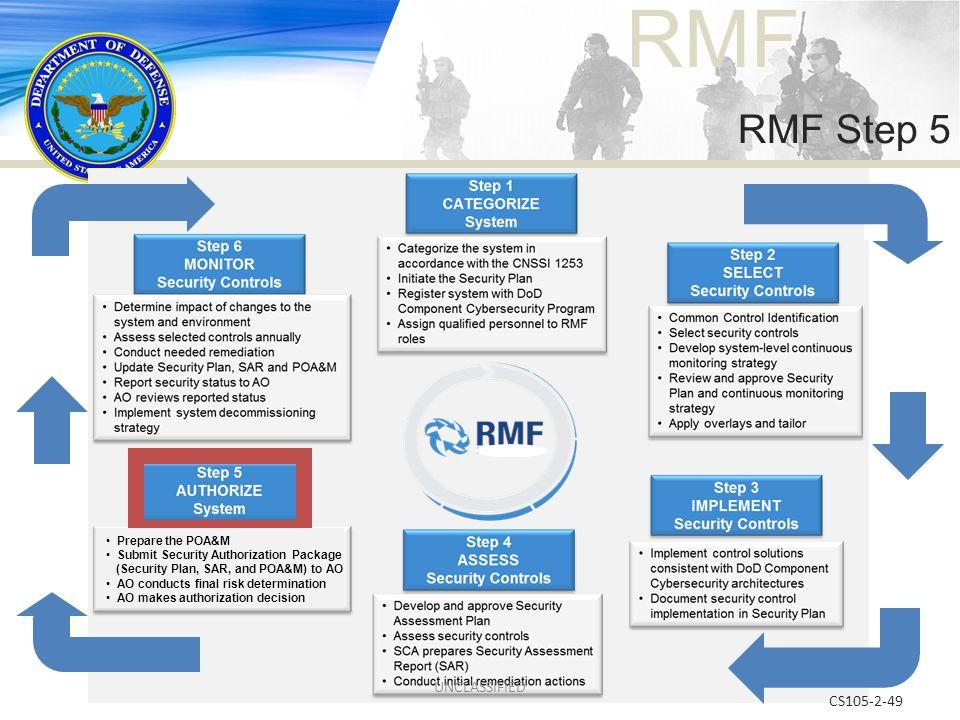 RMF Step 5 UNCLASSIFIED CS105-2-49 Prepare the POA&M