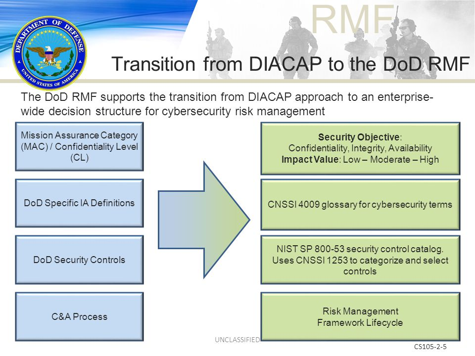 Transition from DIACAP to the DoD RMF